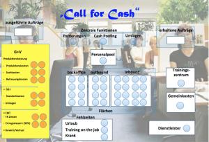callforcash spielplan