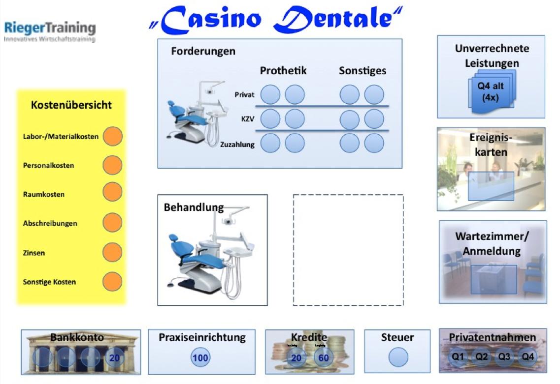 casino layout
